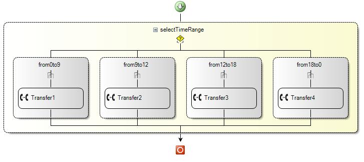 Добавление элементов Transfer в Call Flow Designer