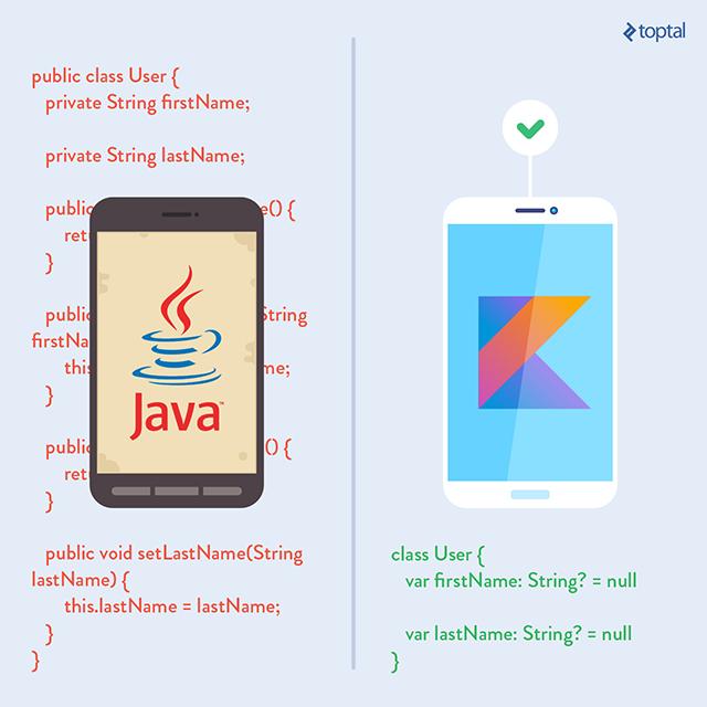 Вы все еще кодите на Java? Пора измениться
