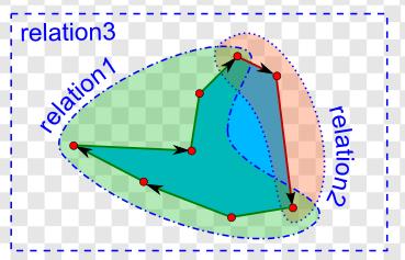 рисунок 9. полигон