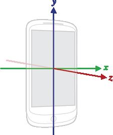 Автопилот своими силами: sensor fusion с телефона и открытые обучающие данные