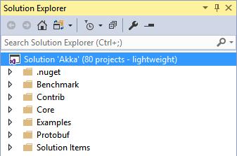 Рисунок 3 - lightweight solution load