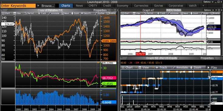 Программа для фондового рынка
