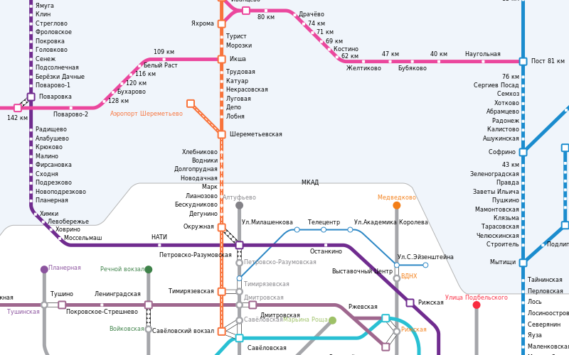 Moscow Rail Map