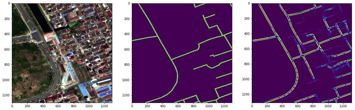 Из спутниковых снимков в графы (cоревнование SpaceNet Road Detector) — попадание топ-10 и код (перевод)