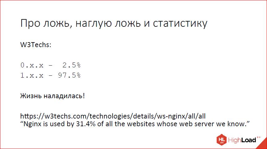Что нового в nginx?