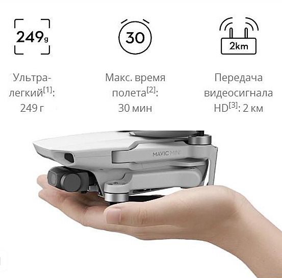 DJI Mavic Mini и закон