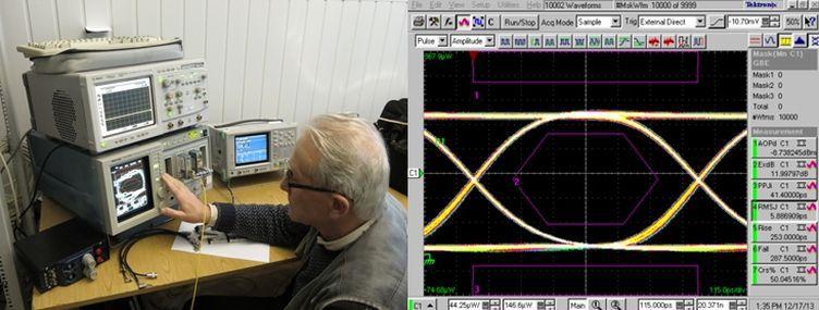 Вимірювання око-діаграми на виході оптичного передавача