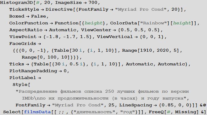 Poisk-posledovatelnosti-prosmotra-spiska-250-luchshih-filmov-Wolfram-Language-Mathematica_43.png