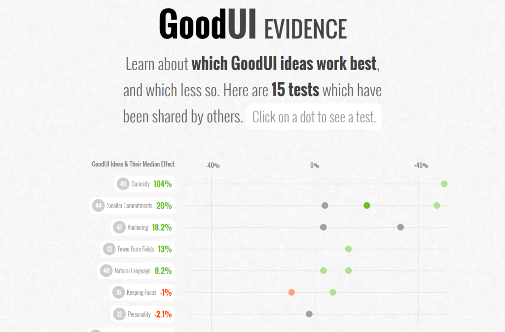 Good UI Evidence