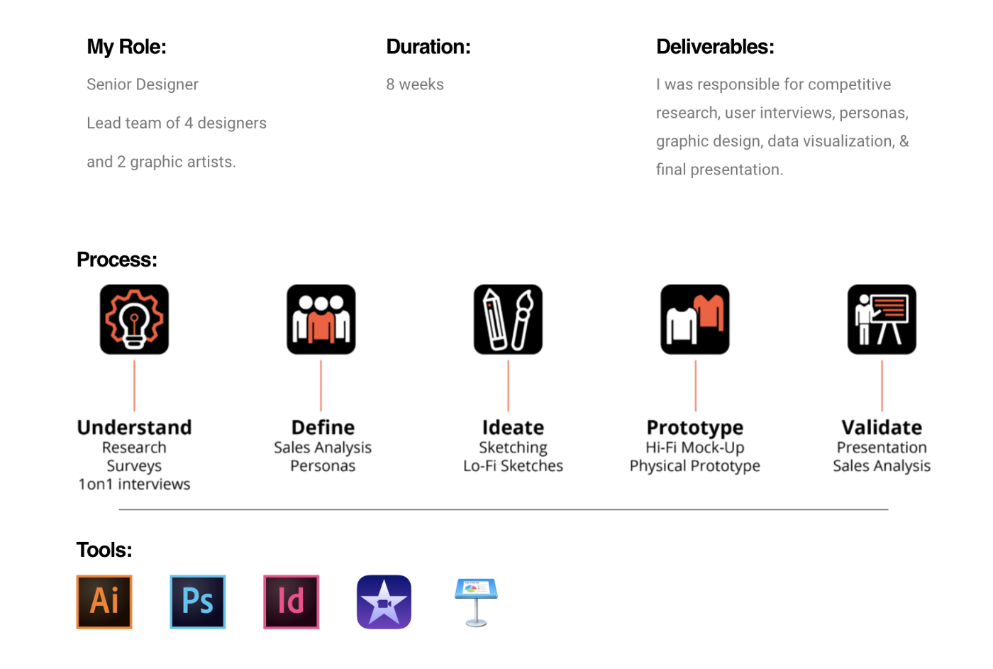Портфолио UX-дизайнеров: лучшие практики