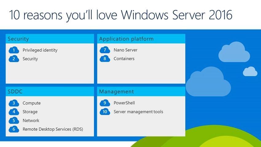Windows Server 2016: облака – в массы