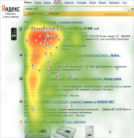 Тепловые карты с исследований интерфейсов