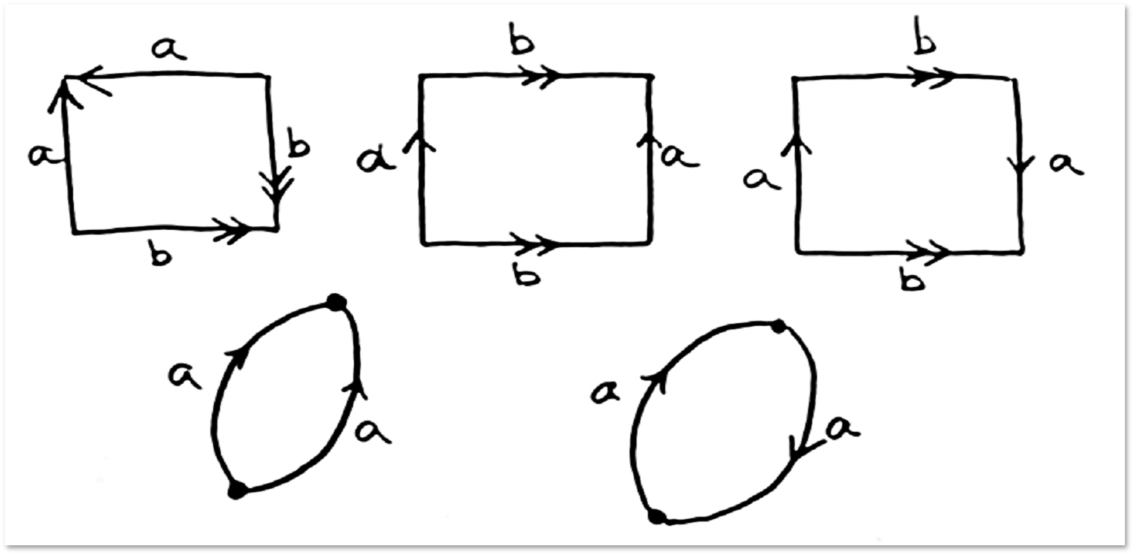 Математика: О гипотезе Пуанкаре. Лекция в Яндексе