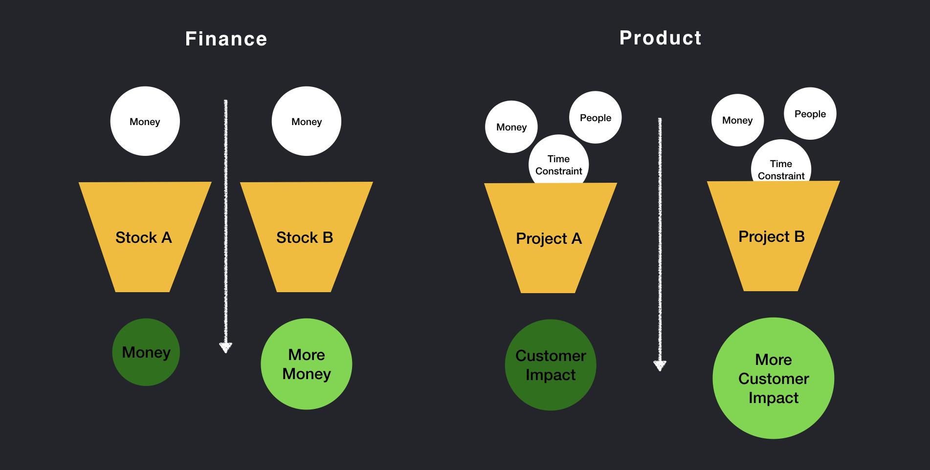 Девушка модель проектирования работы в менеджменте приложения с веб моделями