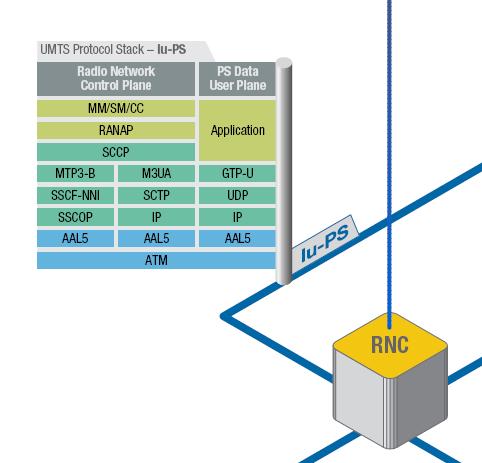 В стеке TCP/IP протокол HTTP находится на прикладном уровне.