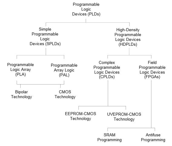 Виды кристаллов схема
