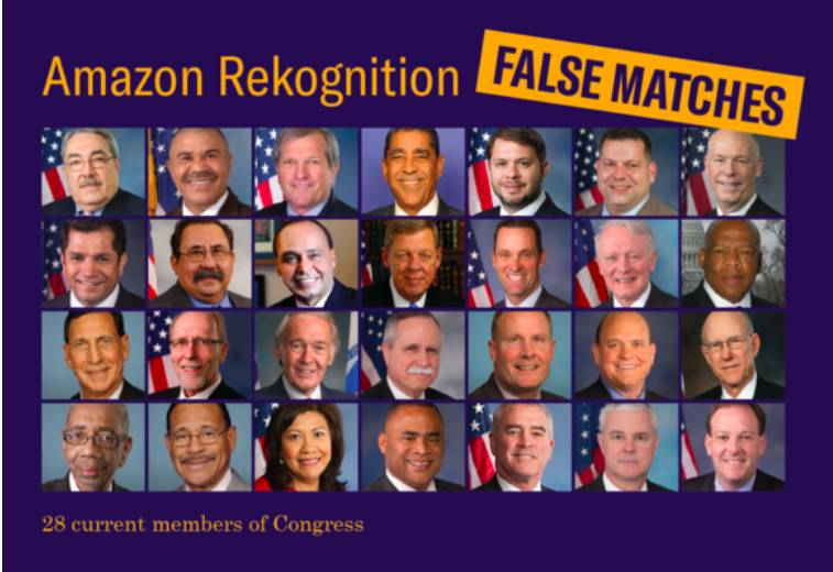 The Amazon Rekognition face recognition system accepted 28 US congressmen for criminals