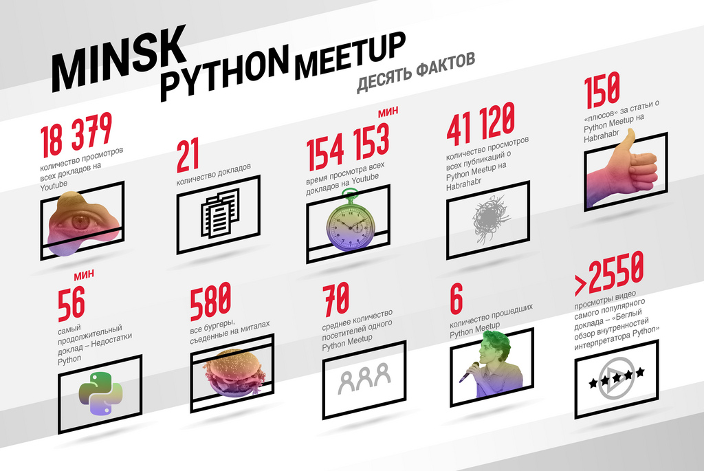 10 фактов о Python Meetup