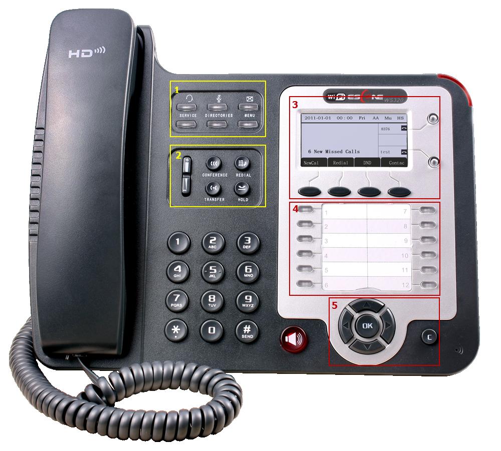 Фронтальная панель телефона