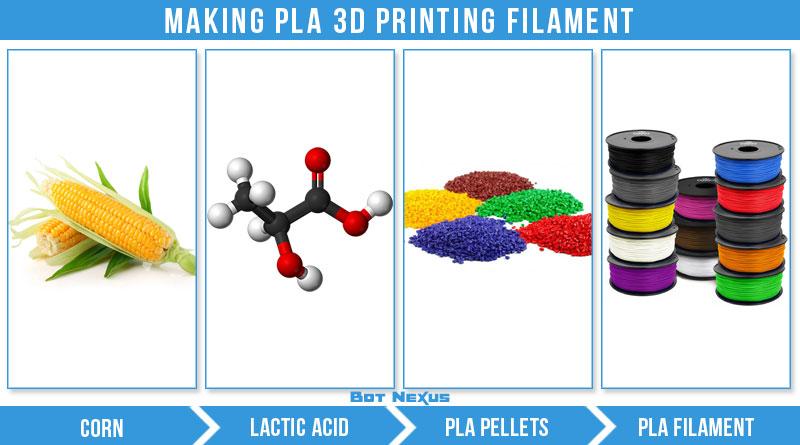 Сырья в катушки с pla для 3d принтеров