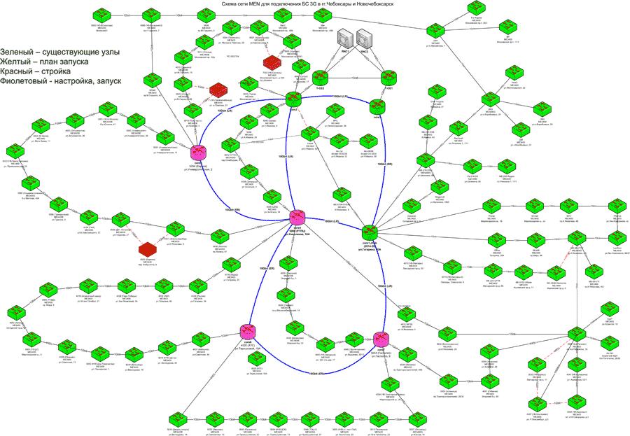 схема конца 2012 года