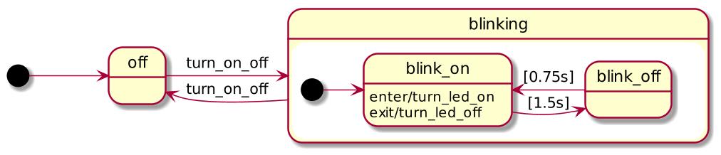 blinking_led statechart