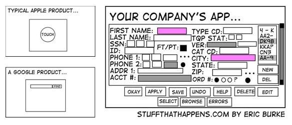 Как понять адрес в свободной форме