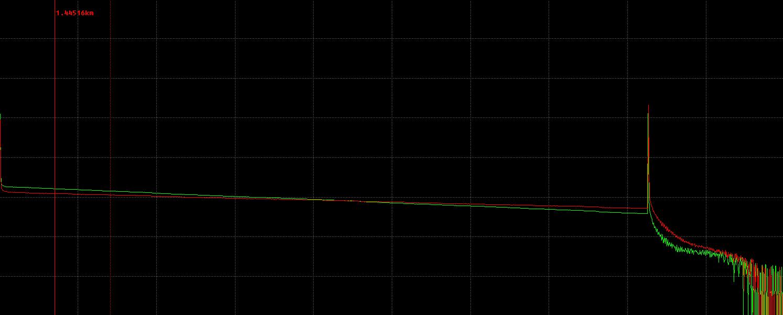 Сварка оптических волокон Часть измерения на оптике снятие и  Сварка оптических волокон Часть 4 измерения на оптике снятие и анализ рефлектограммы