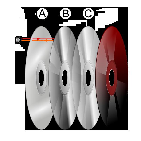 как работает лазерное нанесение информации на диски
