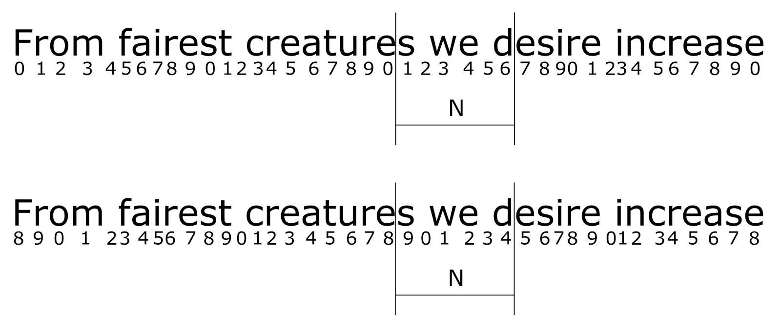 чем отличается закономерность от последовательности
