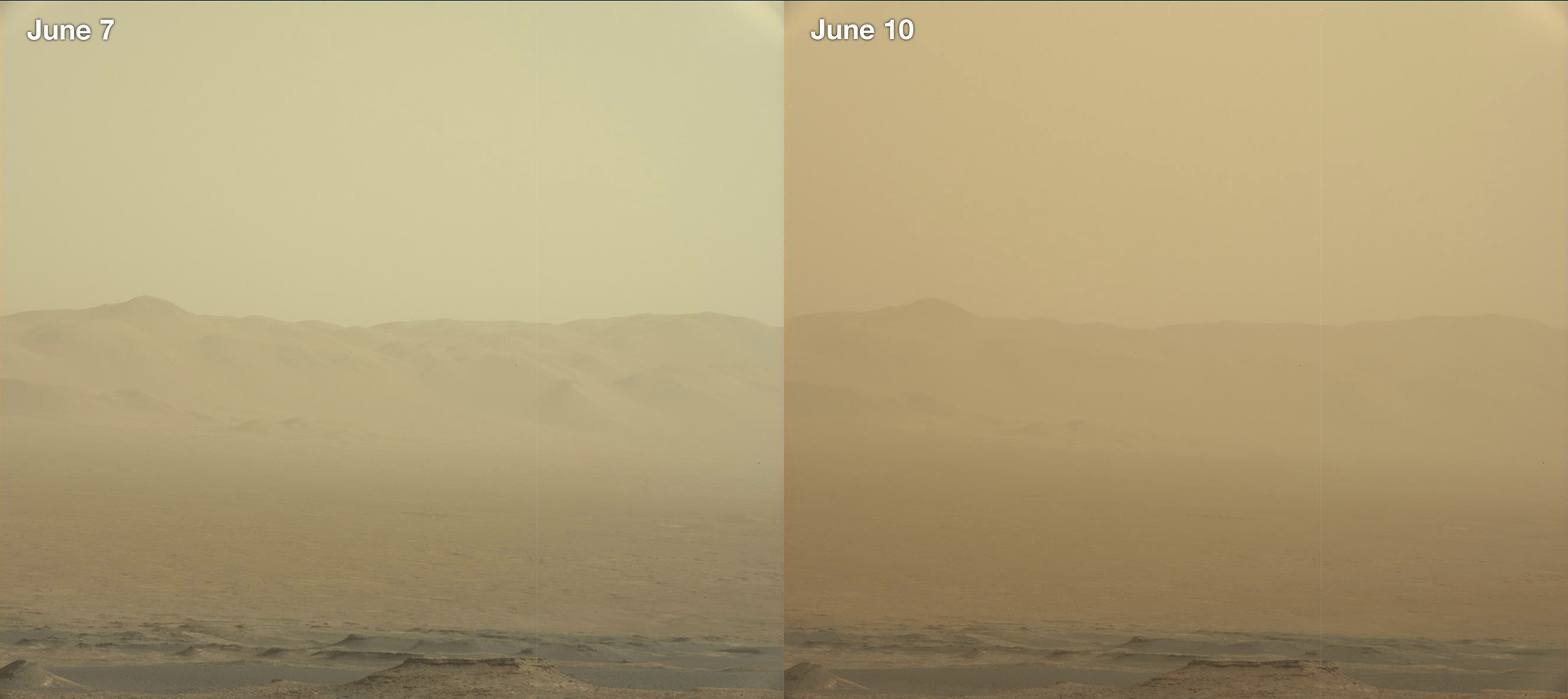 The dust storm on Mars reached a planetary scale, affecting even Curiosity