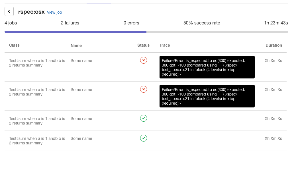 Display JUnit error details in merge request
