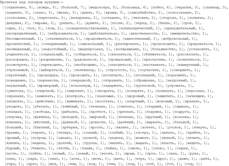 Poisk-posledovatelnosti-prosmotra-spiska-250-luchshih-filmov-Wolfram-Language-Mathematica_63.png