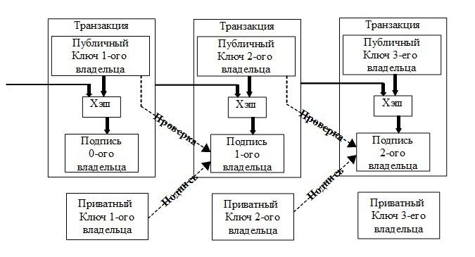 Советники для бинарных опционов в мт4-15