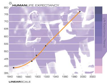 Ожидаемая продолжительность жизни (годы)