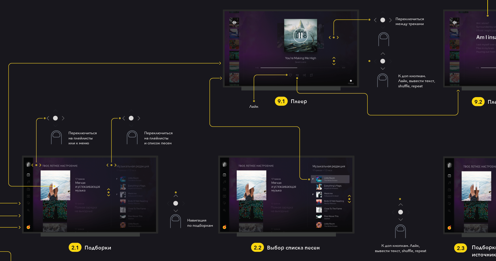 Школа разработчиков интерфейсов Яндекса снова открывает набор