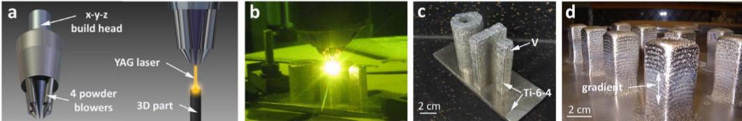 Технология лазерной 3D-печати из нескольких металлов с плавным переходом ме ...