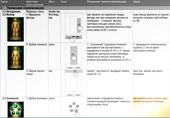 Схема экранов МоиЭмоции