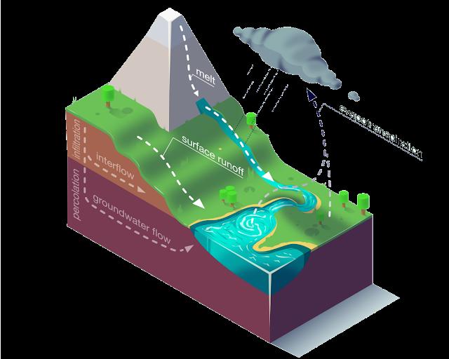[Перевод] Предсказание наводнений в Google: взгляд изнутри