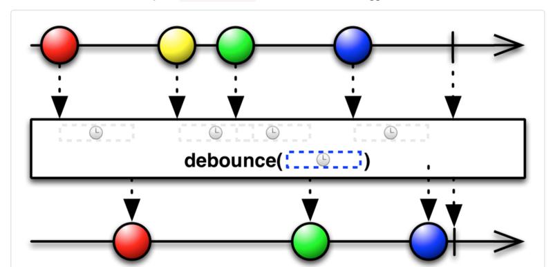 debounce example image