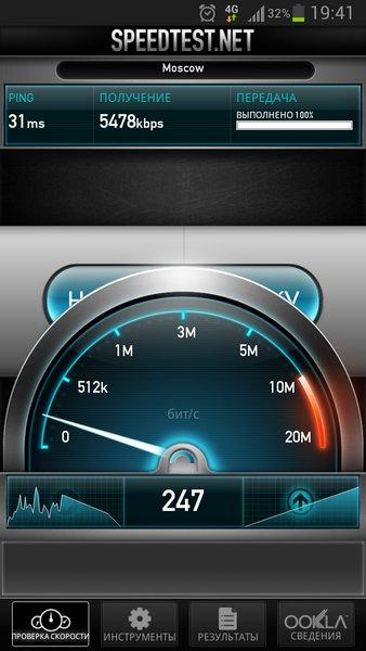 4G / WiMAX: 4G на смартфоне. Личный опыт