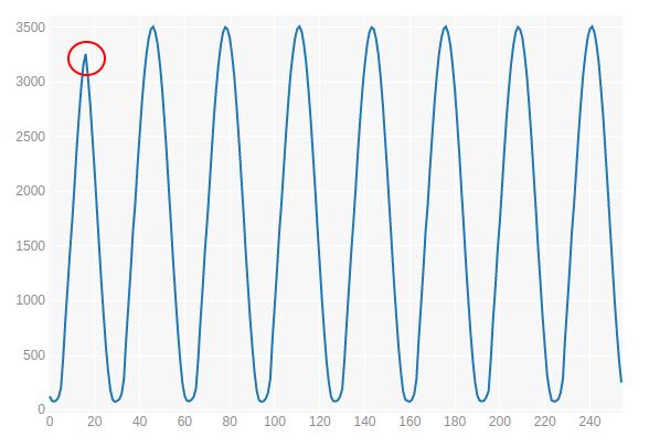 Эксперименты с микроконтроллерами в Jupyter Notebook — IT-МИР. ПОМОЩЬ В IT-МИРЕ 2020