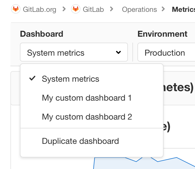 Duplicate metrics dashboards
