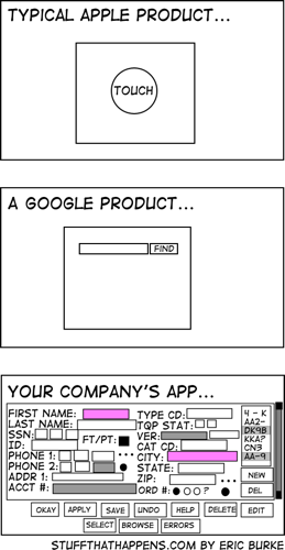 Comic comparing Apple's and Google's simple one-button interfaces to your program's bloated mess