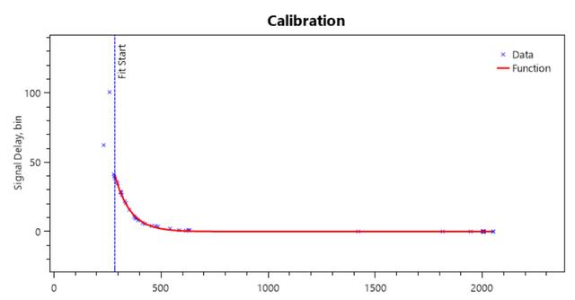 testing-utility-calib2