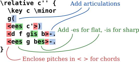 text-input-2-annotate