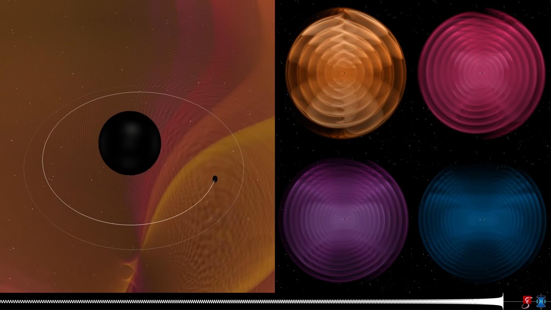 Перевод Новая математика чёрных дыр ещё один шаг вперед