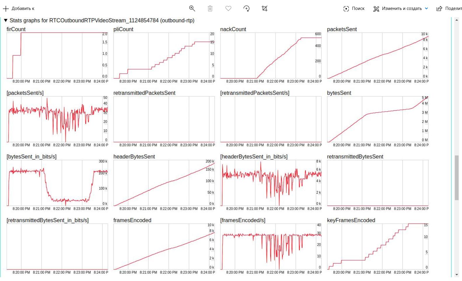 А когда WebRTC снижал трафик на пробном уроке, конверсия снижалась на 10%.