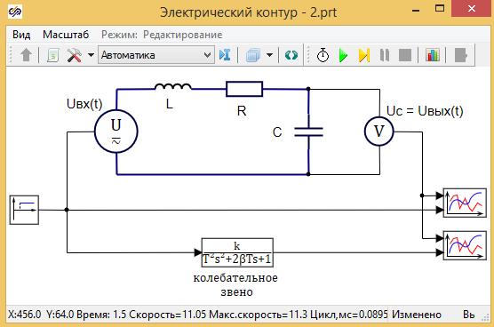 Рисунок 3.5.13 Модель колебательного контура