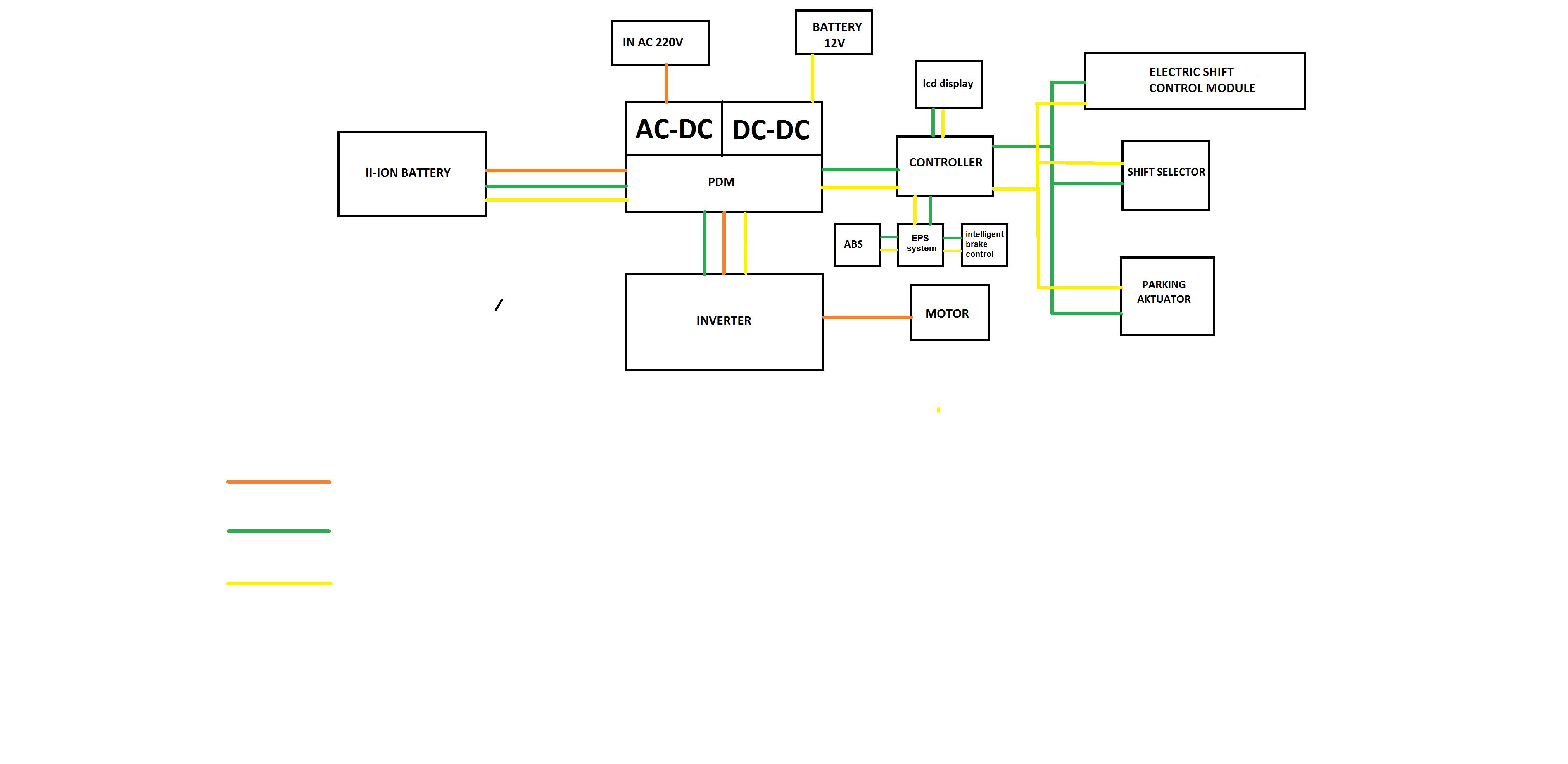 блок схема электронных блоков багги сделанной своими руками
